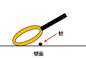 電撃殺虫ラケット1