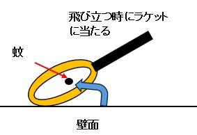 電撃殺虫ラケット2